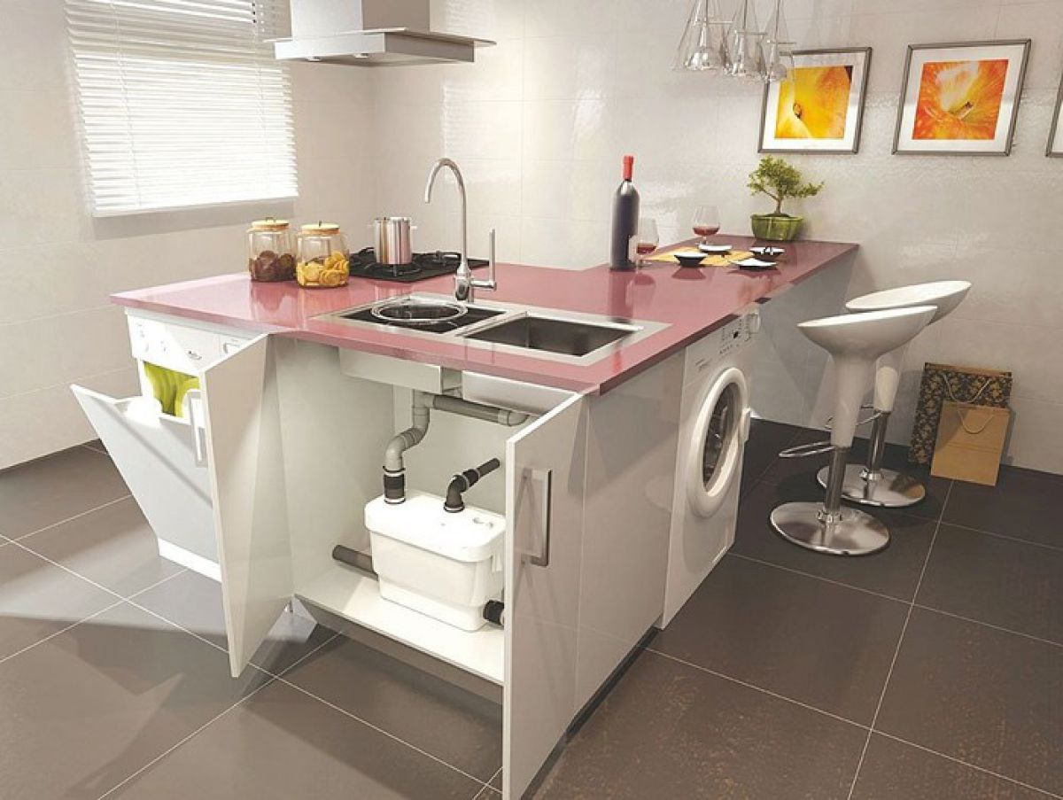 SANIVITE - Saniflo Kitchen Macerator : UK Bathrooms