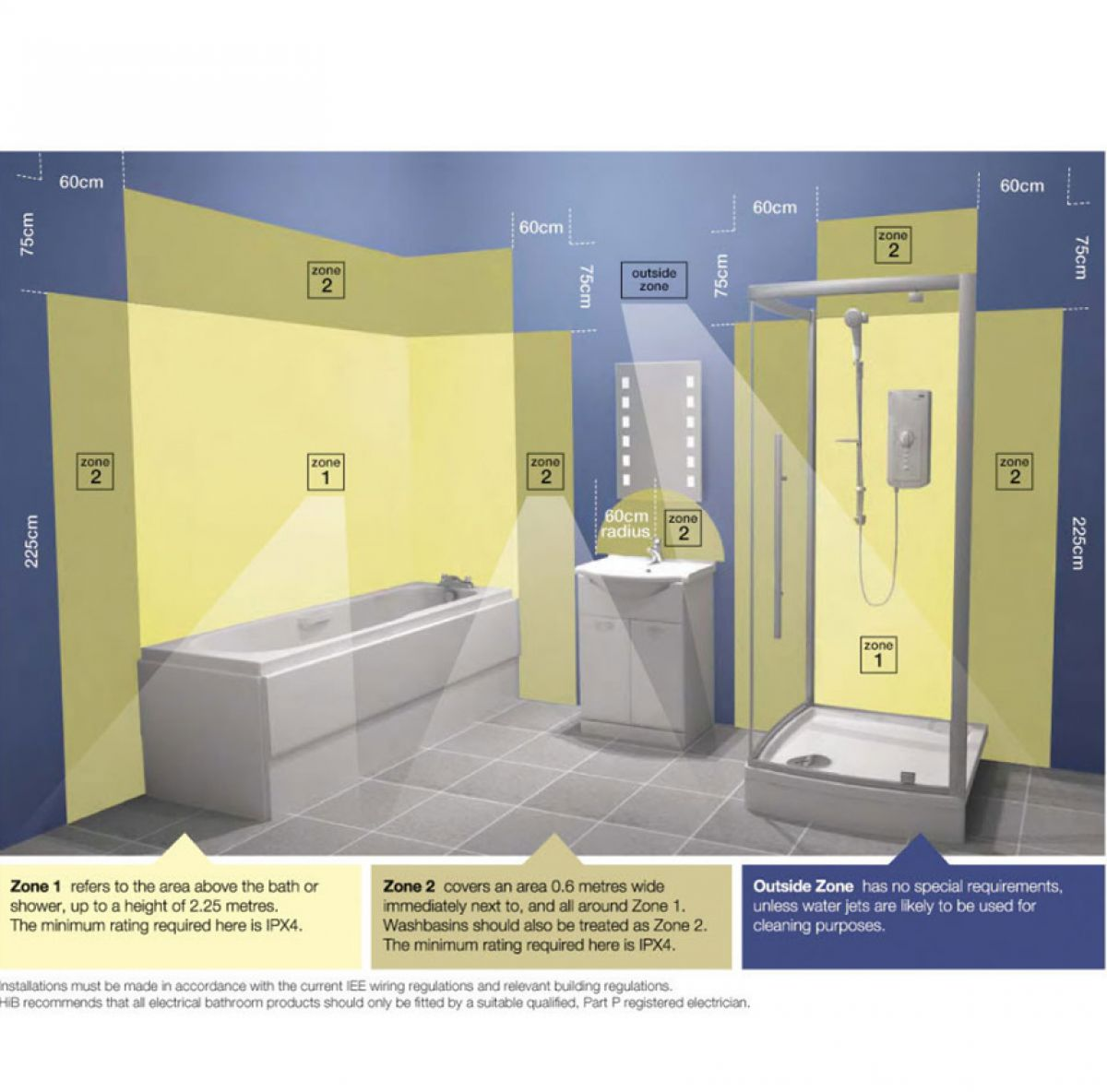Bathroom Lighting Zones Uk hib ella illuminated mirror : uk bathrooms