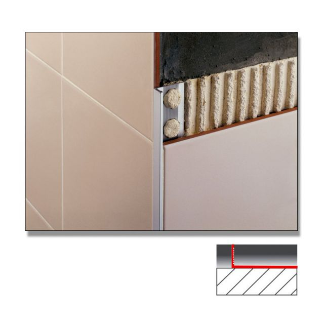 Abacus Flat Edge Metal Tile Trims